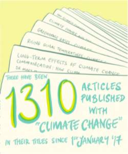 Carys Boughton climate articles